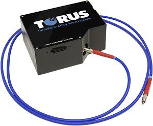 torus concave