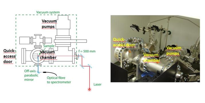 set-up-iStar-ITER